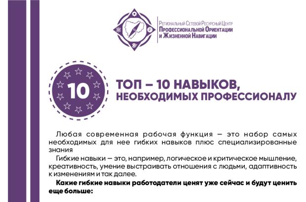 ТОП 10 навыков, необходимых профессионалу